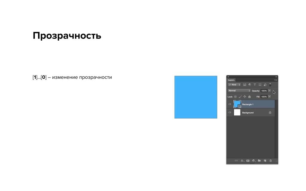 Дизайн сайта в Photoshop с нуля за 60 минут самому