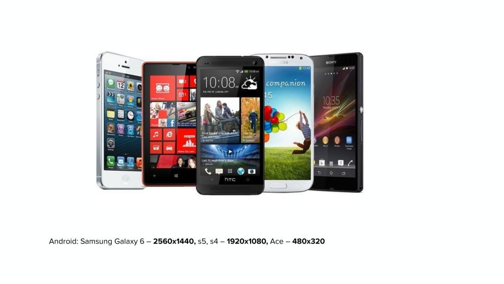 Дизайн для разных размеров экранов